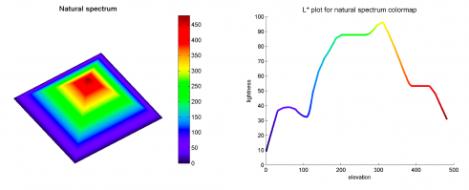 natural-spectrum1
