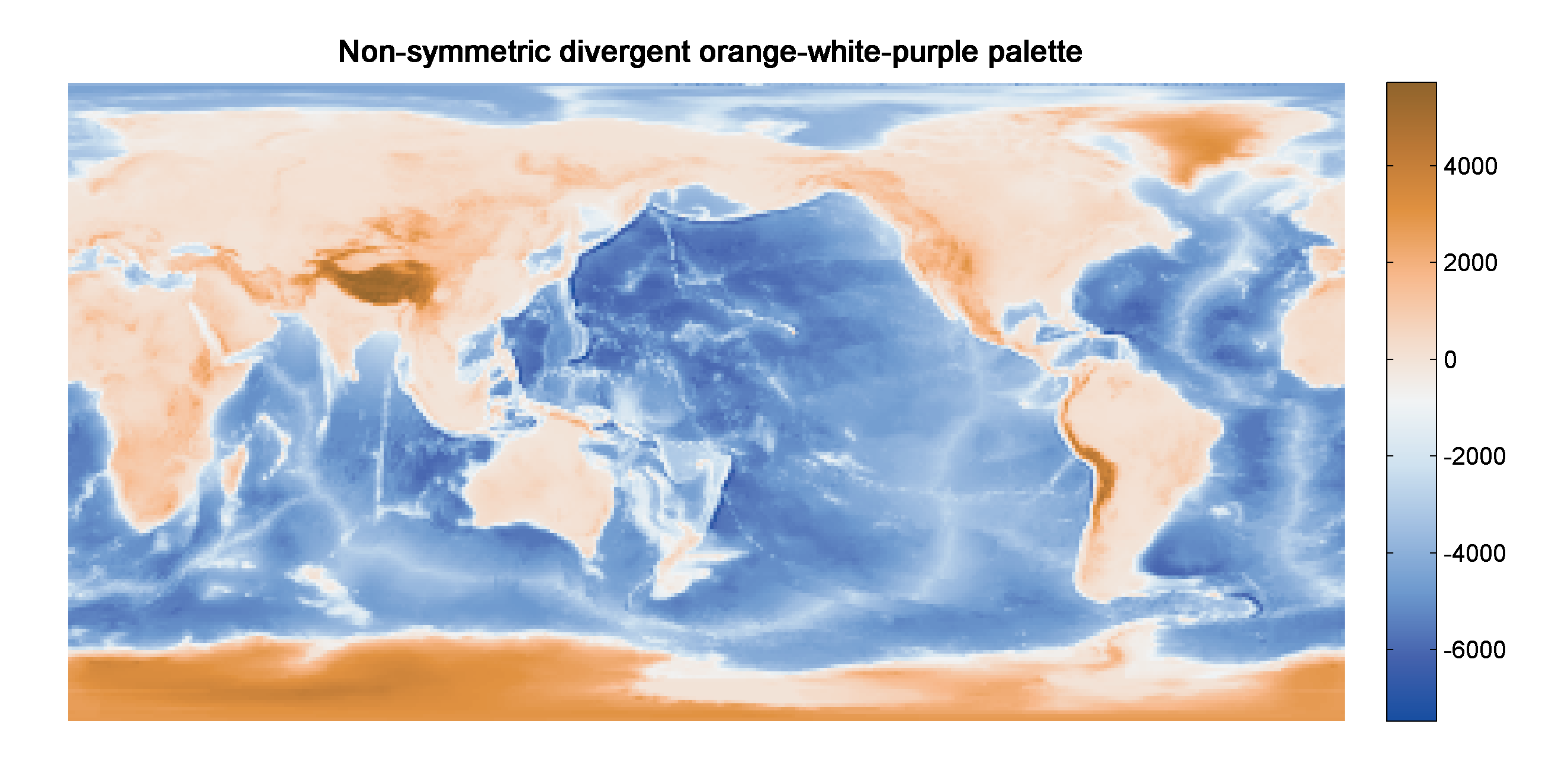 A good divergent color palette for Matlab | MyCarta