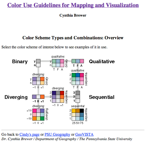 Color-guide-brewer