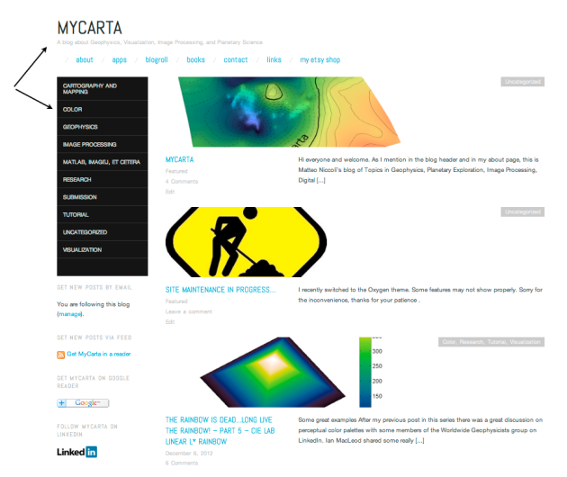 MyCarta