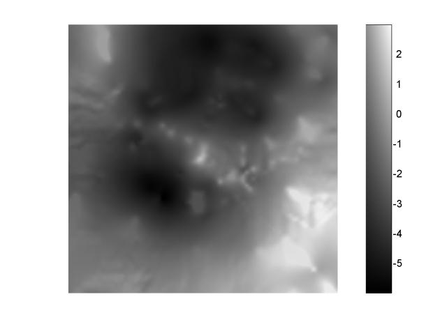 Figure 3 - Grayscale benchmark