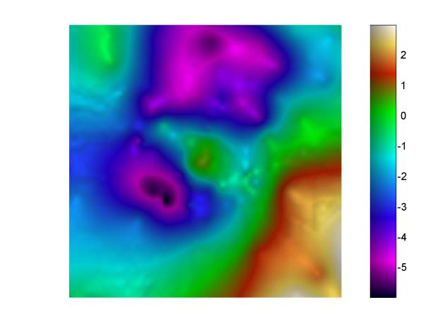 campi spectrum