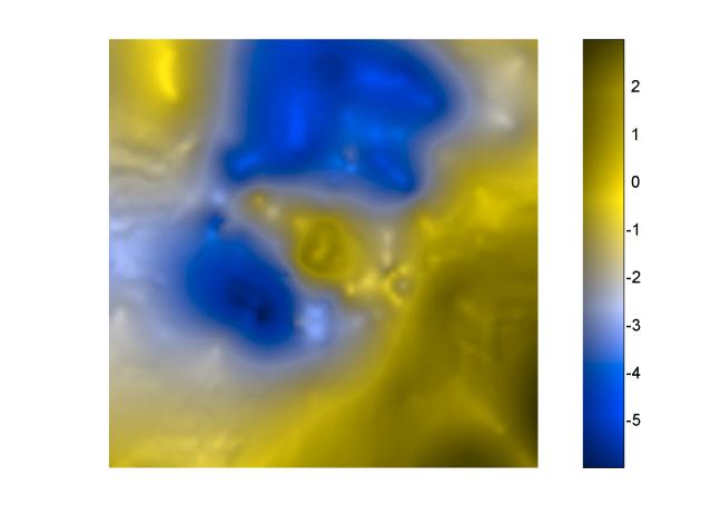 Deuteranope Simulation of campi jet