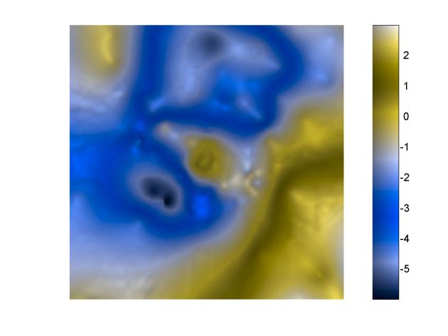 Deuteranope Simulation of campi spectrum
