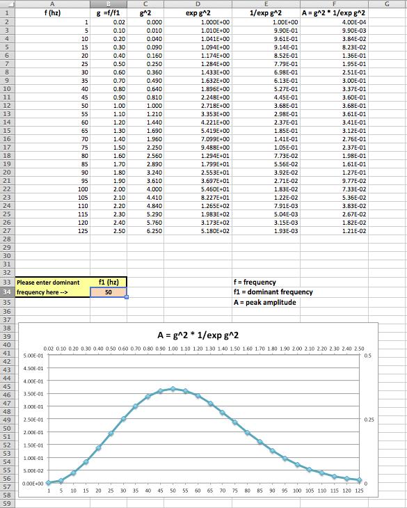 sheet 1 input and amplitude spectrum 50 hz