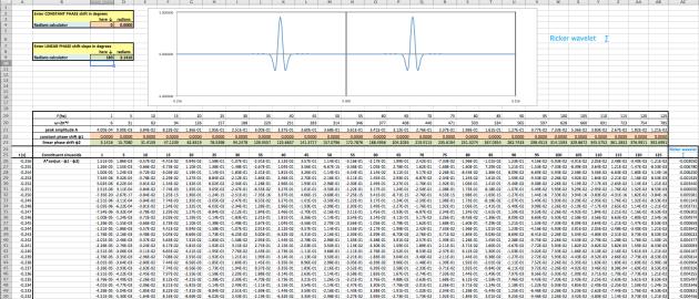 sheet 2 linear phase shift 180