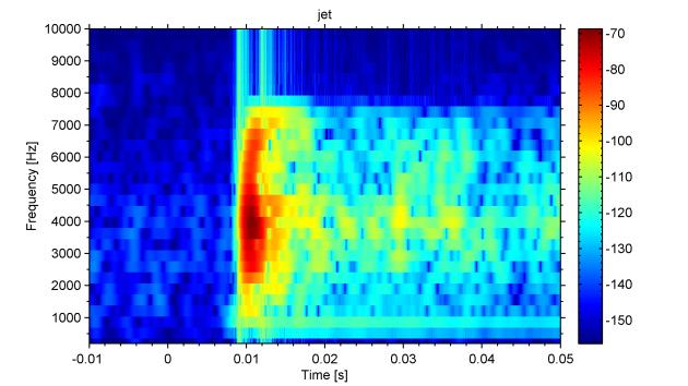 spectrogram_jet