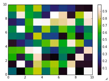 LinearL test