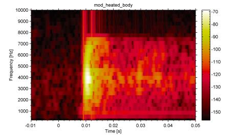 spectrogram_mod_heated_body