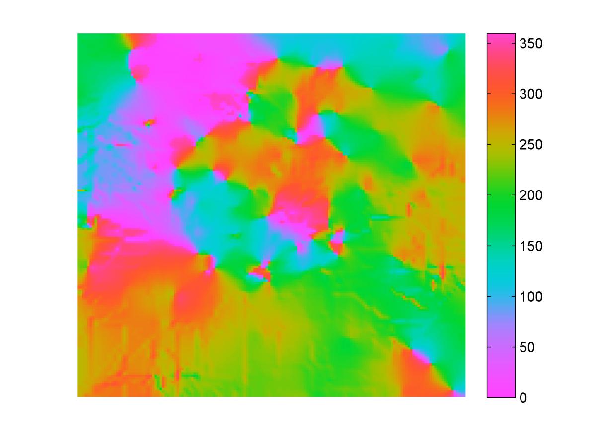 New Matlab isoluminant colormap for azimuth data | MyCarta