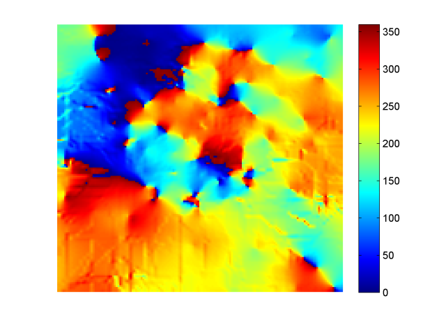 Figure 2. Azimuth values color-coded with Jet.