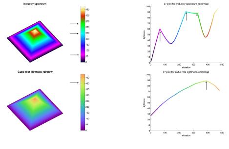 spectrum_vs_cubeY
