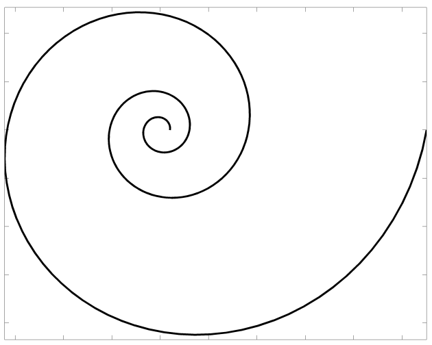 nautilus logarithmic spiral with growth ratio = 0.1759
