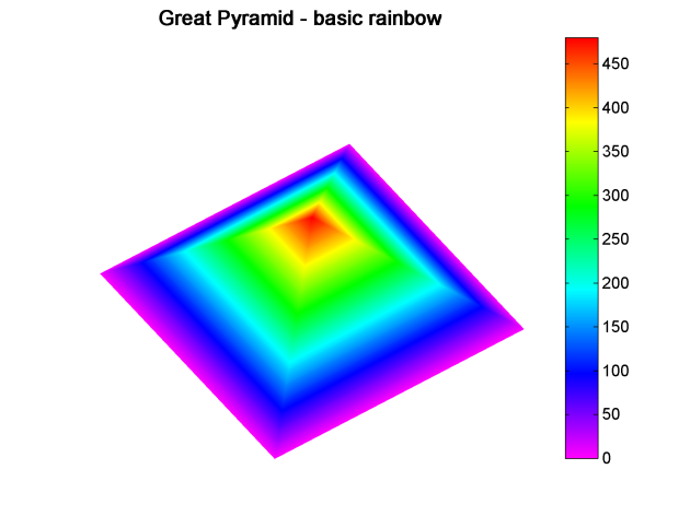 Pyramid_basic_rainbow