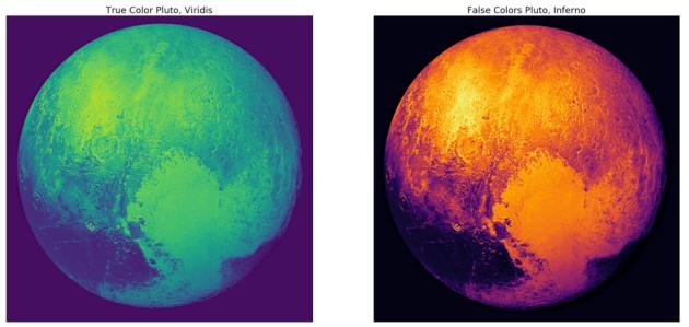 colormappedNew_Horizons_Pluto